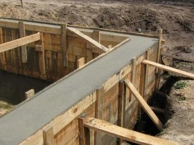Расчет количества бетона для ленточного фундамента